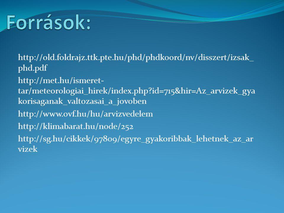 Források: http://old.foldrajz.ttk.pte.hu/phd/phdkoord/nv/disszert/izsak_phd.pdf.