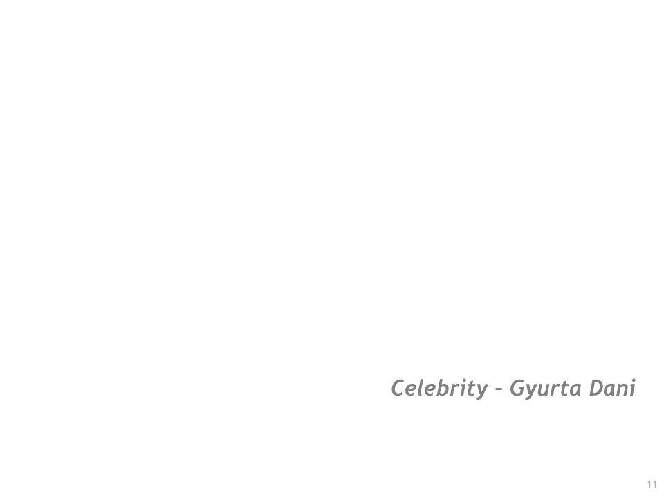 Celebrity – Gyurta Dani