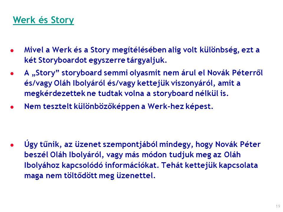 Werk és Story Mivel a Werk és a Story megítélésében alig volt különbség, ezt a két Storyboardot egyszerre tárgyaljuk.
