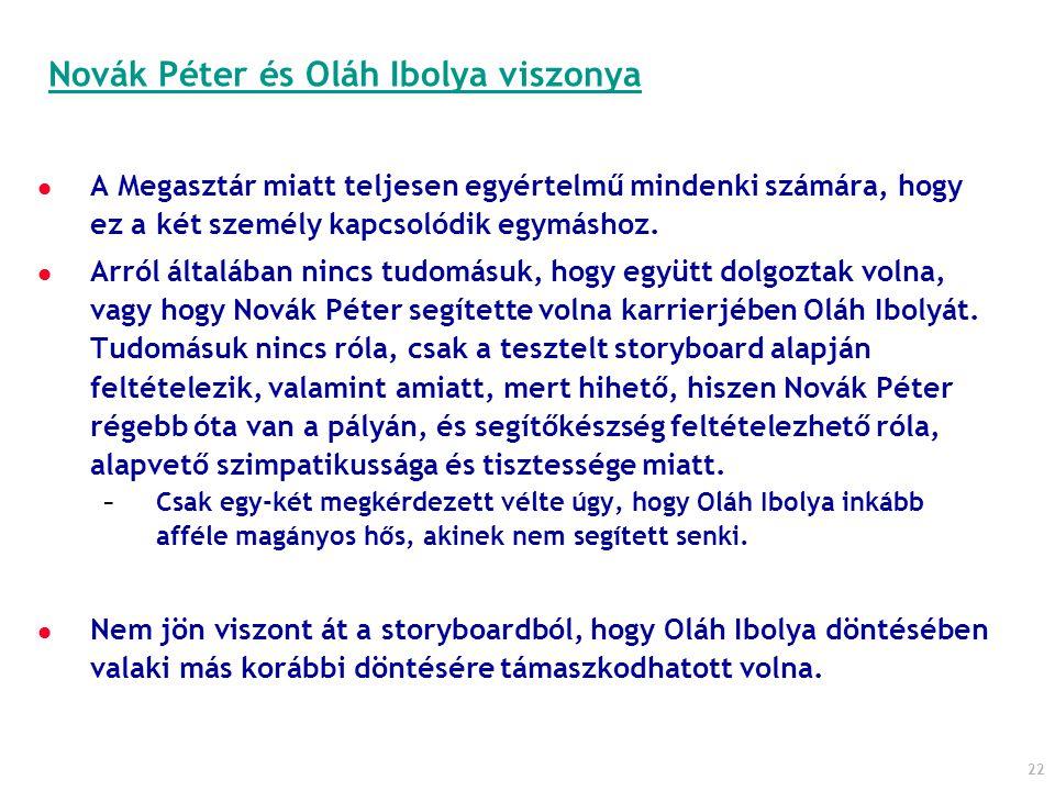 Novák Péter és Oláh Ibolya viszonya