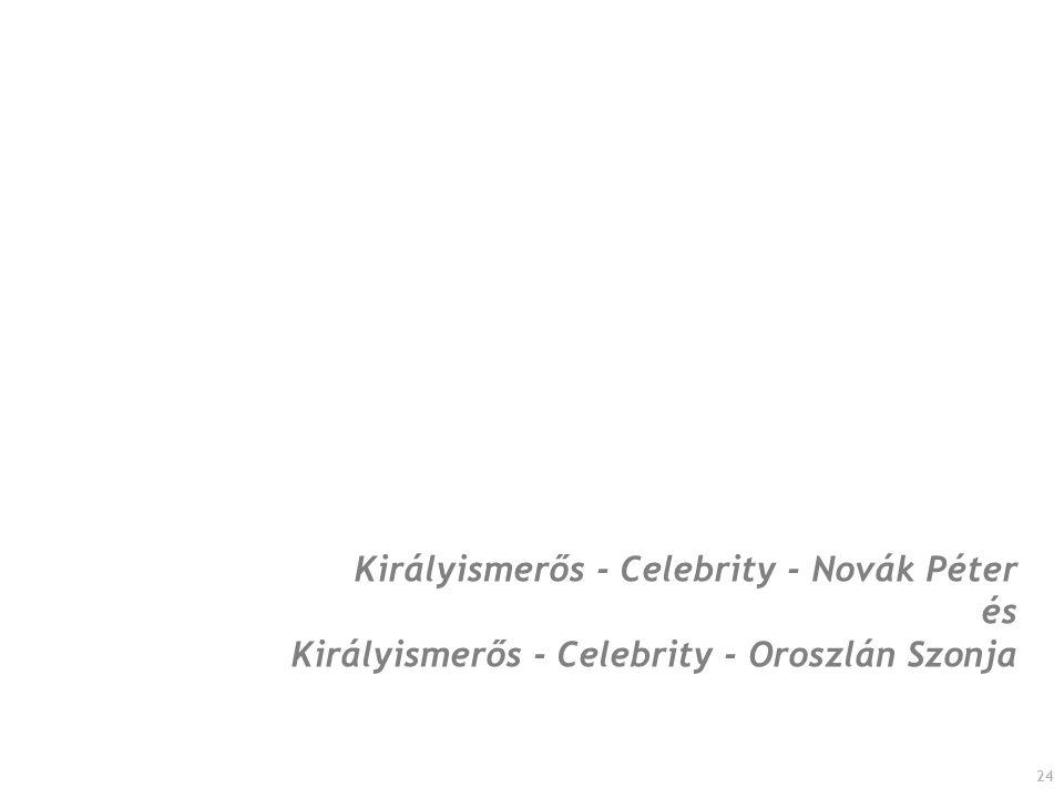 Királyismerős - Celebrity - Novák Péter és Királyismerős - Celebrity - Oroszlán Szonja