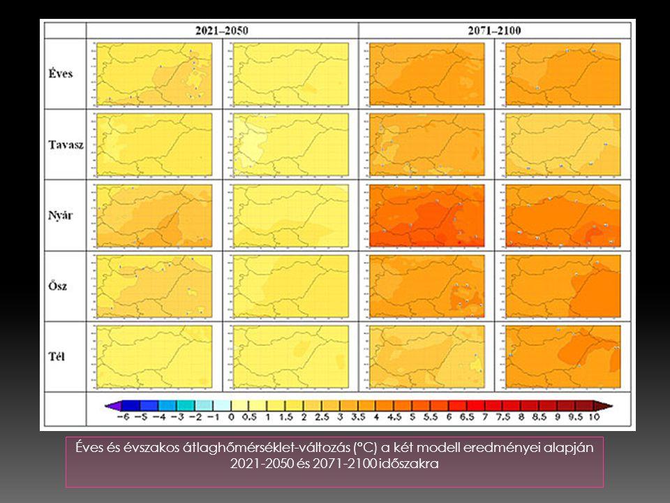 Éves és évszakos átlaghőmérséklet-változás (°C) a két modell eredményei alapján 2021-2050 és 2071-2100 időszakra
