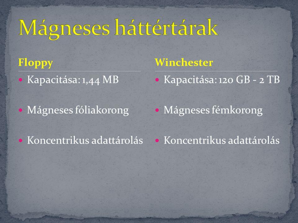 Mágneses háttértárak Floppy Winchester Kapacitása: 1,44 MB