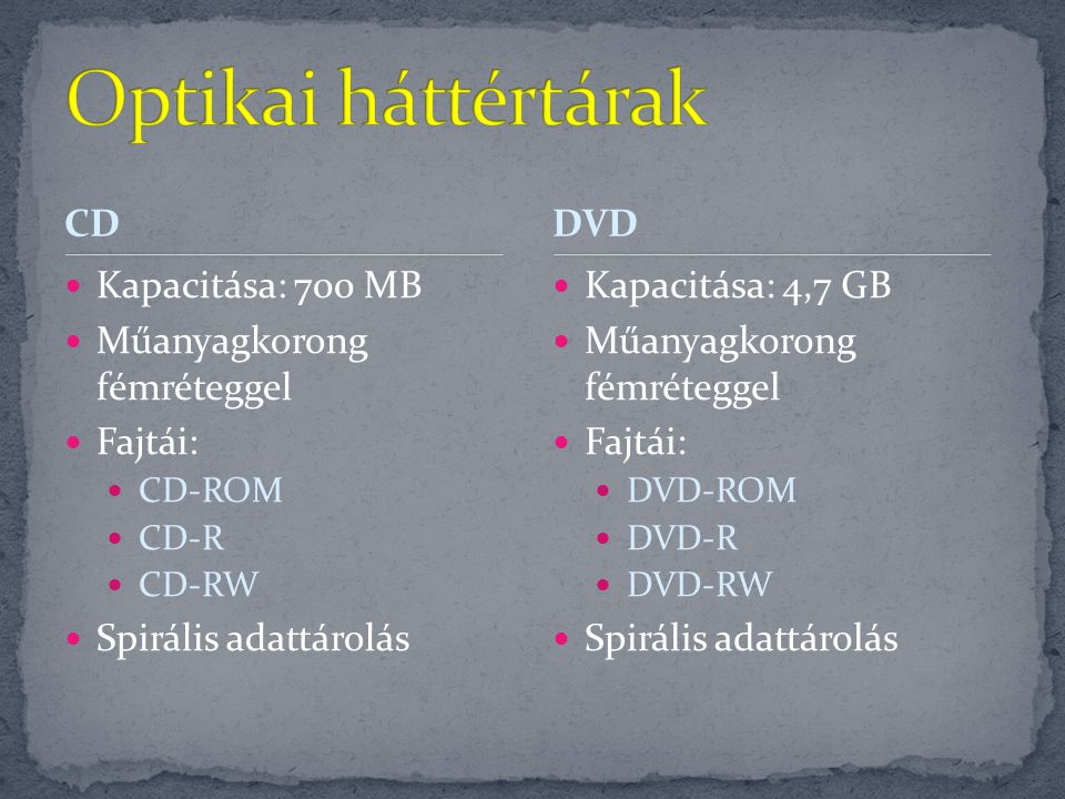 Optikai háttértárak CD DVD Kapacitása: 700 MB