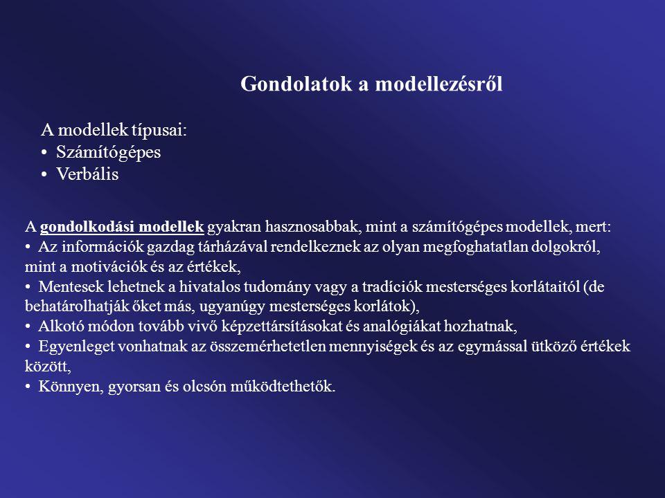 Gondolatok a modellezésről A modellek típusai: Számítógépes Verbális