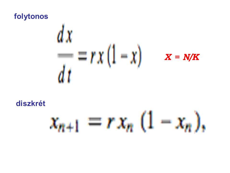 folytonos X = N/K diszkrét