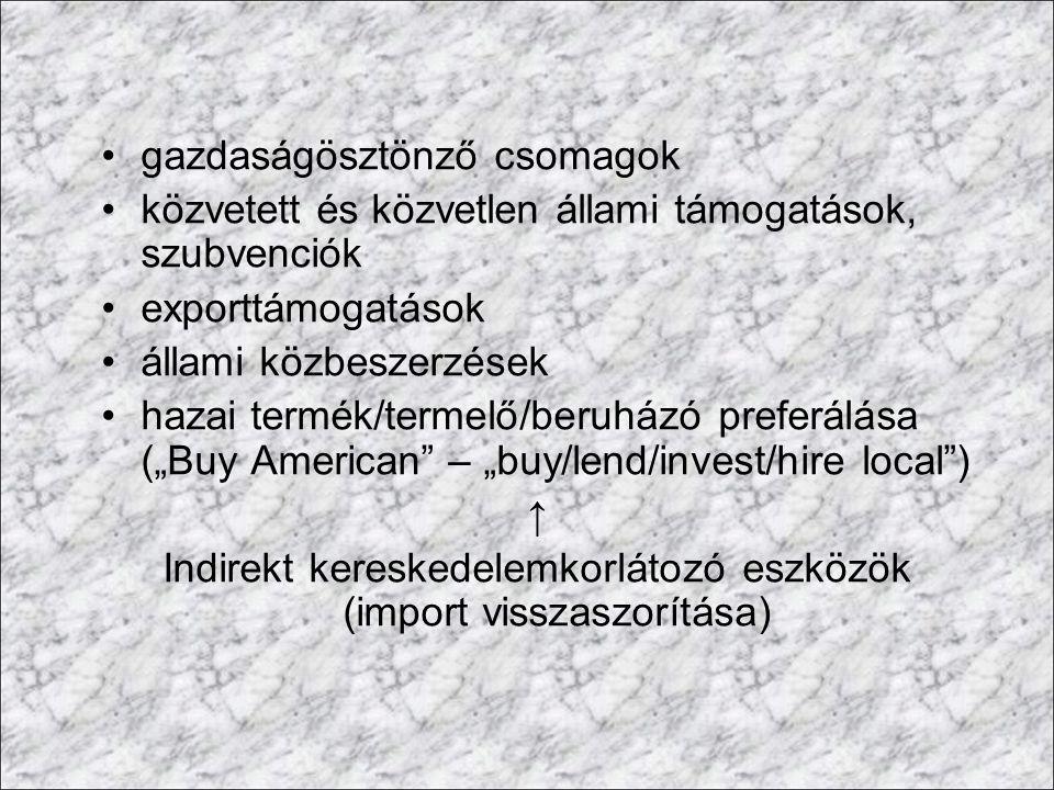 Indirekt kereskedelemkorlátozó eszközök (import visszaszorítása)