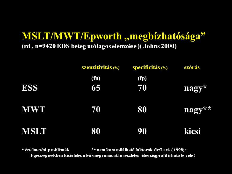 """MSLT/MWT/Epworth """"megbízhatósága"""