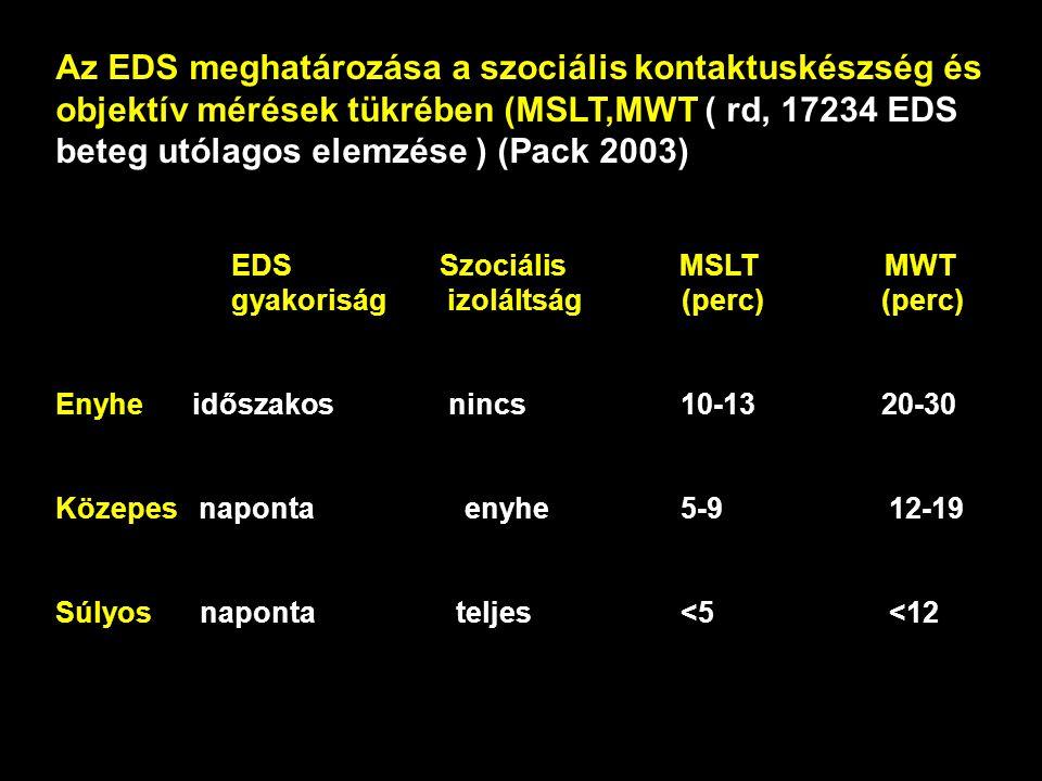 Az EDS meghatározása a szociális kontaktuskészség és objektív mérések tükrében (MSLT,MWT ( rd, 17234 EDS beteg utólagos elemzése ) (Pack 2003)