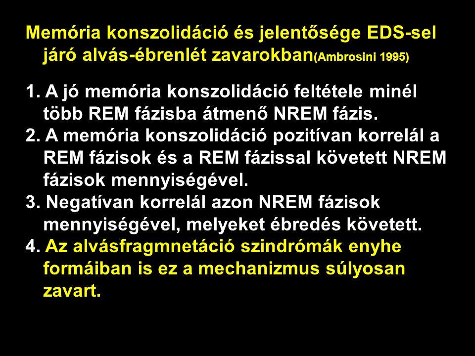 Memória konszolidáció és jelentősége EDS-sel járó alvás-ébrenlét zavarokban(Ambrosini 1995)