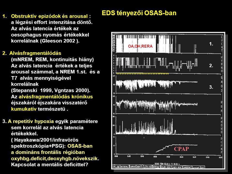 EDS tényezői OSAS-ban CPAP Obstruktív epizódok és arousal :
