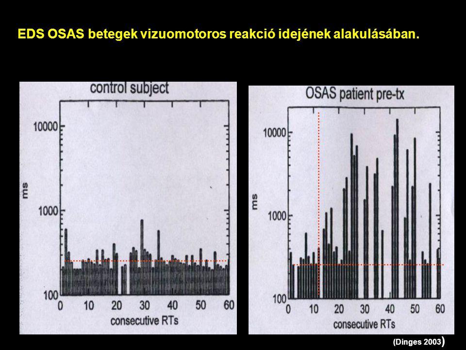 EDS OSAS betegek vizuomotoros reakció idejének alakulásában.