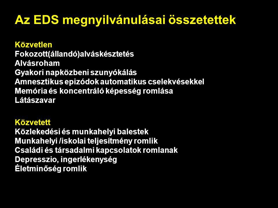 Az EDS megnyilvánulásai összetettek