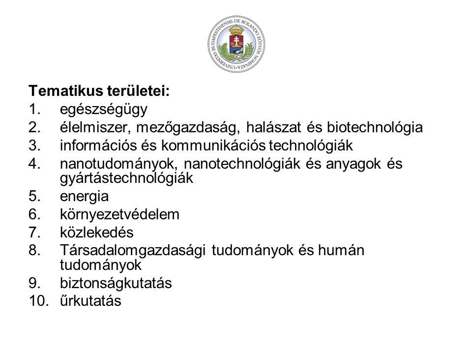 Tematikus területei: egészségügy. élelmiszer, mezőgazdaság, halászat és biotechnológia. információs és kommunikációs technológiák.