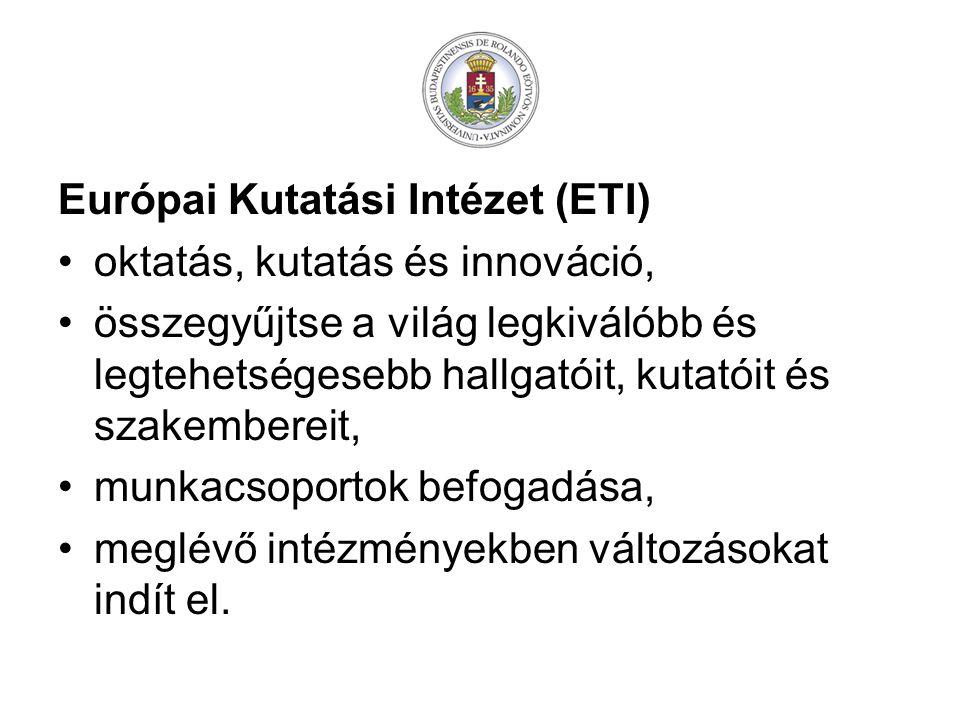 Európai Kutatási Intézet (ETI)