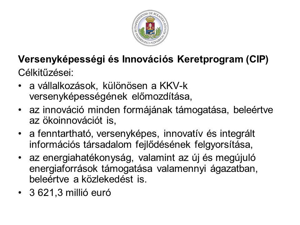 Versenyképességi és Innovációs Keretprogram (CIP)