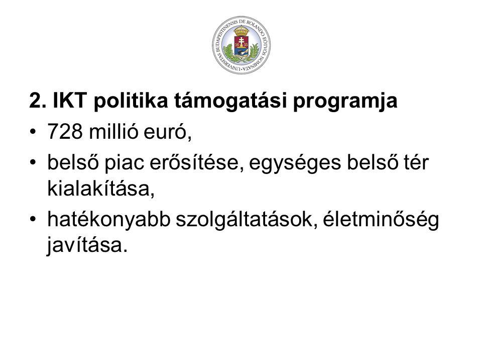 2. IKT politika támogatási programja