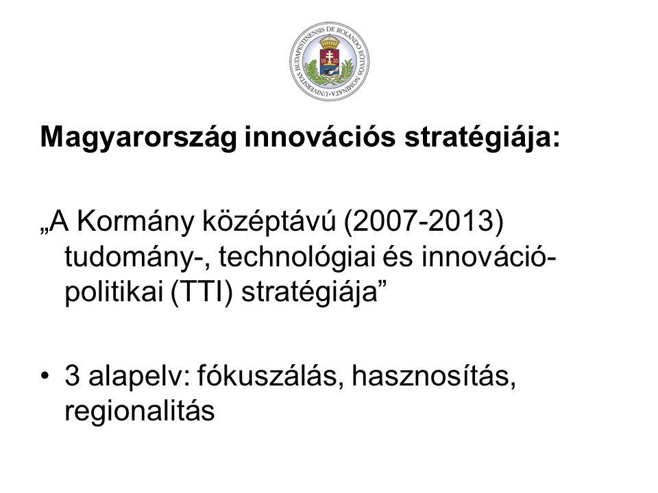 Magyarország innovációs stratégiája: