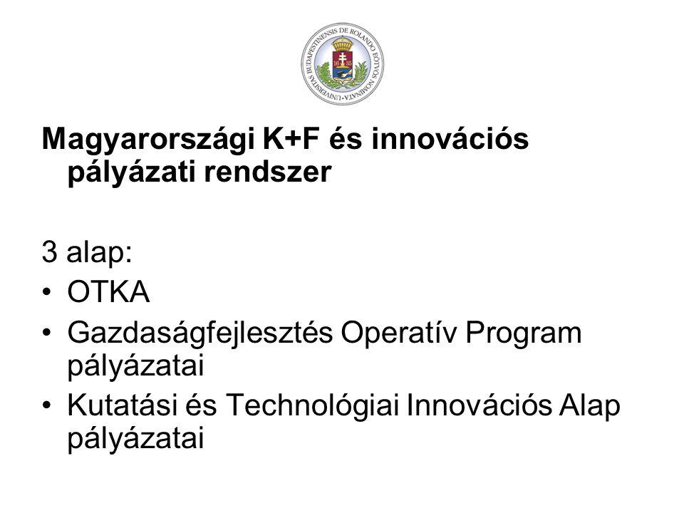 Magyarországi K+F és innovációs pályázati rendszer