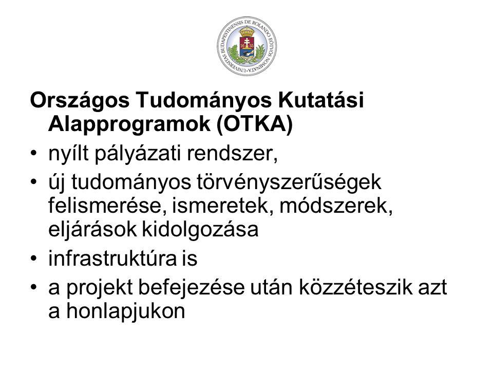 Országos Tudományos Kutatási Alapprogramok (OTKA)