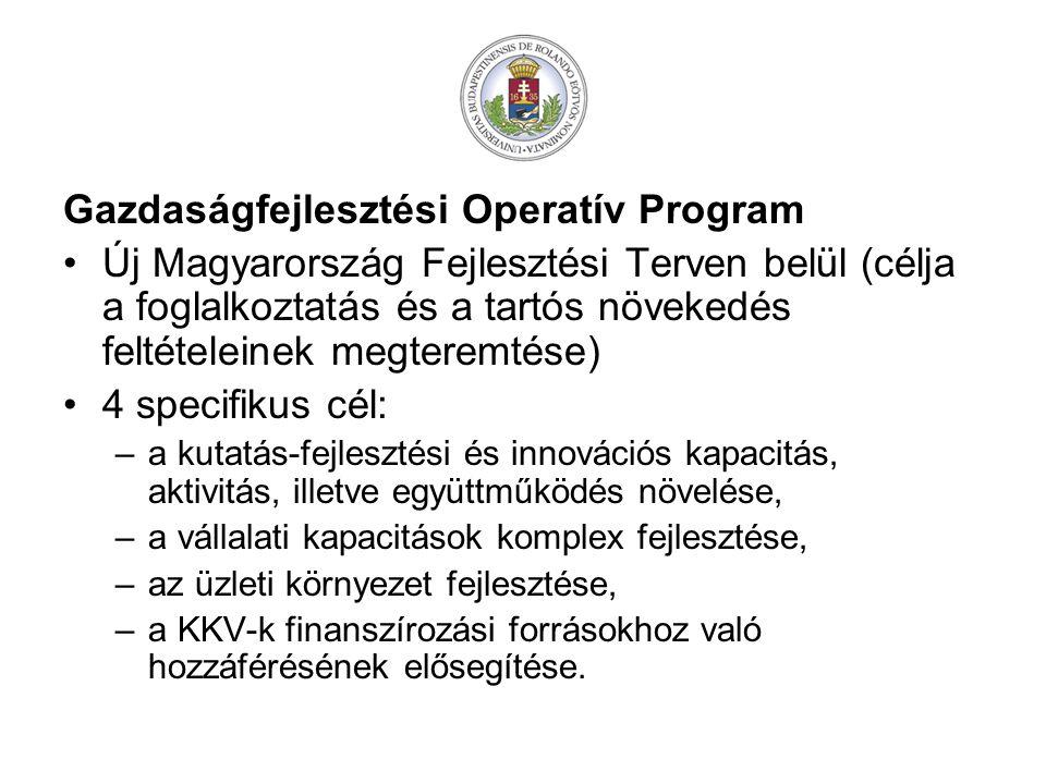 Gazdaságfejlesztési Operatív Program