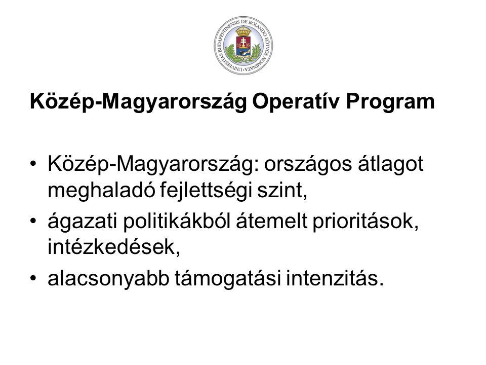 Közép-Magyarország Operatív Program