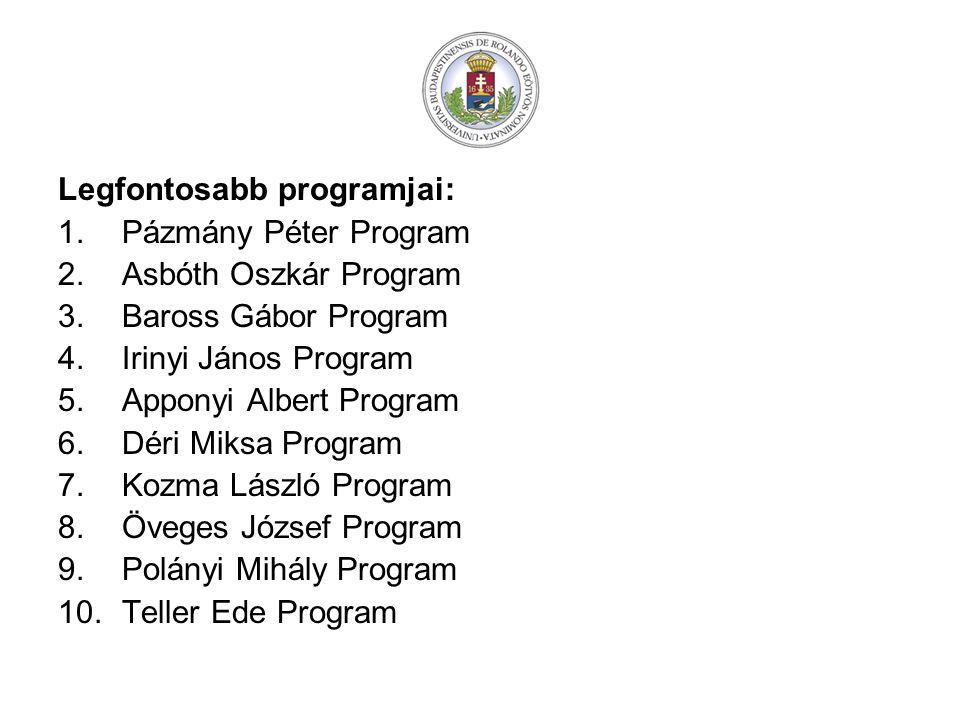 Legfontosabb programjai:
