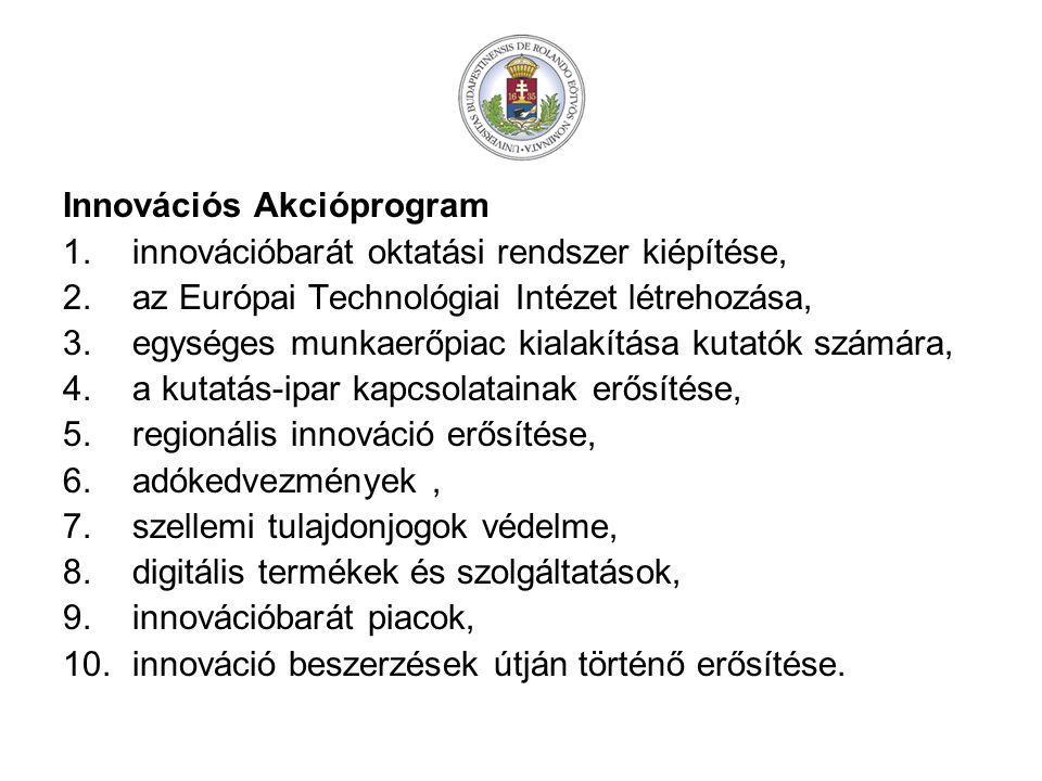 Innovációs Akcióprogram