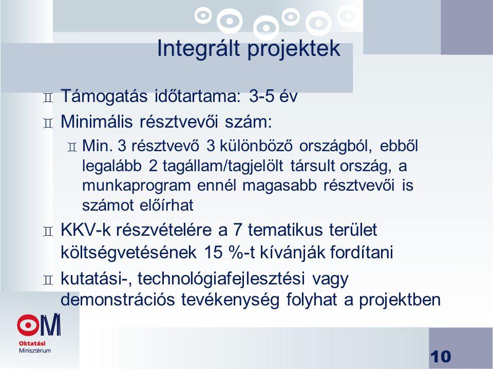 Integrált projektek Támogatás időtartama: 3-5 év