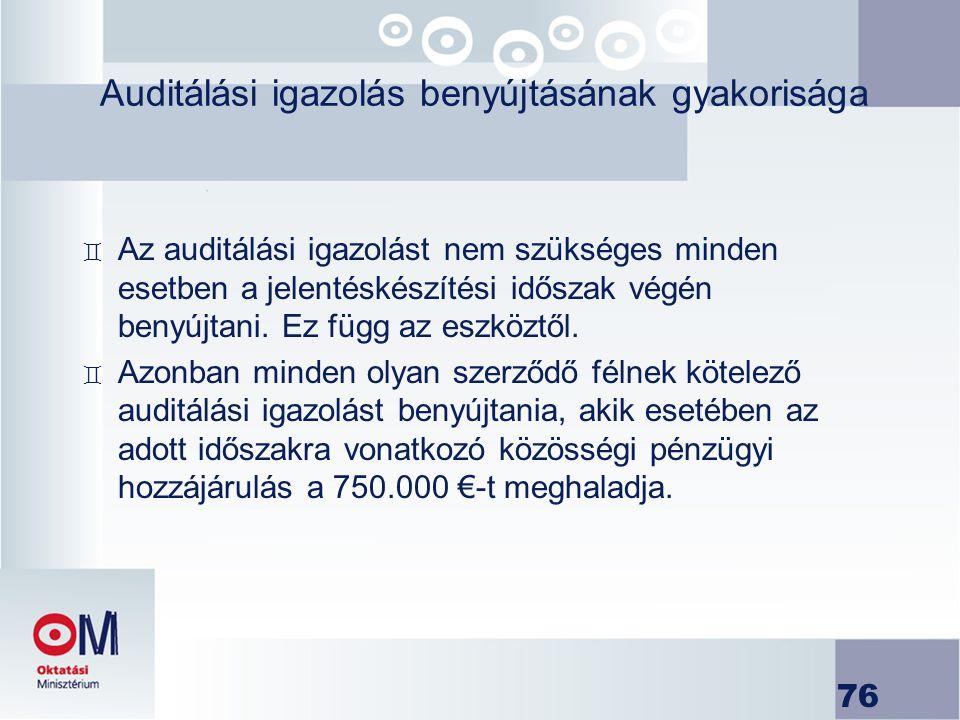 Auditálási igazolás benyújtásának gyakorisága