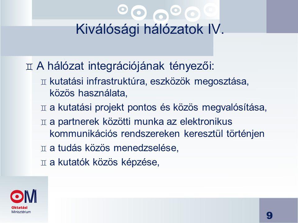 Kiválósági hálózatok IV.