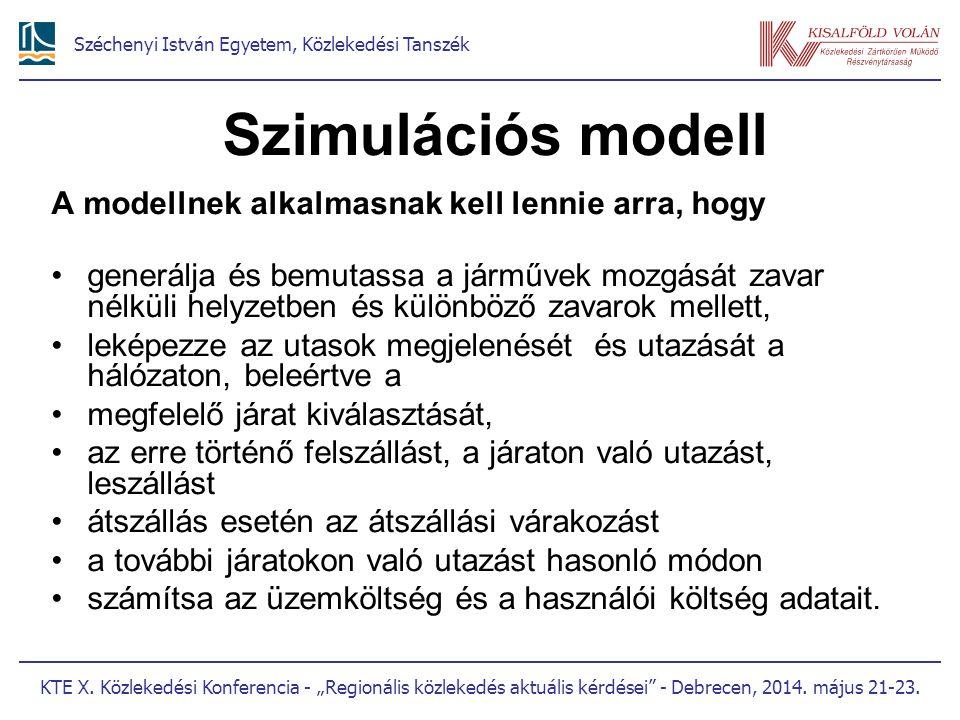 Szimulációs modell A modellnek alkalmasnak kell lennie arra, hogy