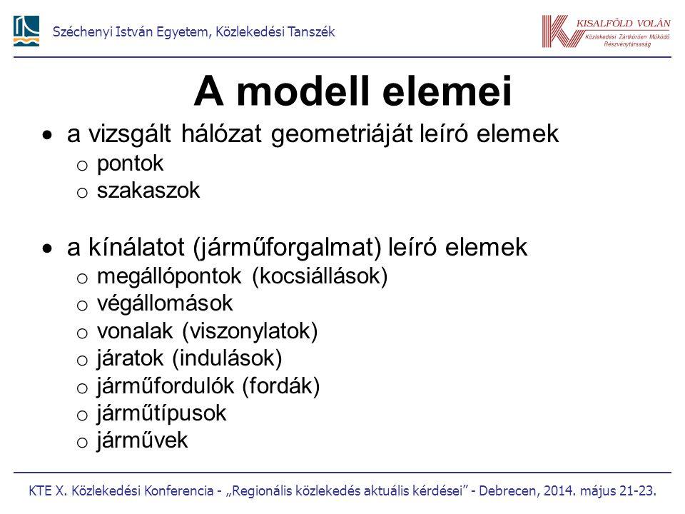A modell elemei a vizsgált hálózat geometriáját leíró elemek