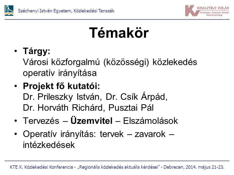 Témakör Tárgy: Városi közforgalmú (közösségi) közlekedés operatív irányítása.