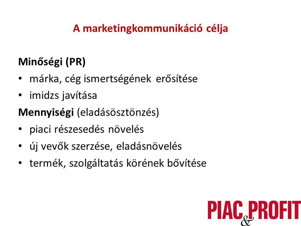 A marketingkommunikáció célja