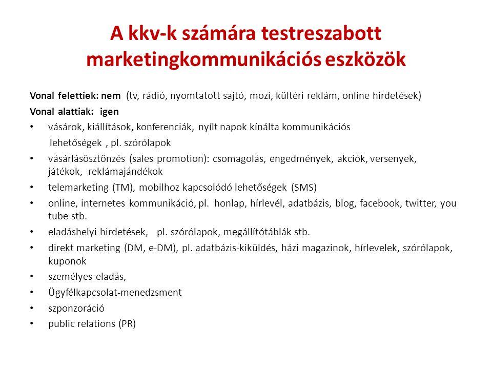 A kkv-k számára testreszabott marketingkommunikációs eszközök
