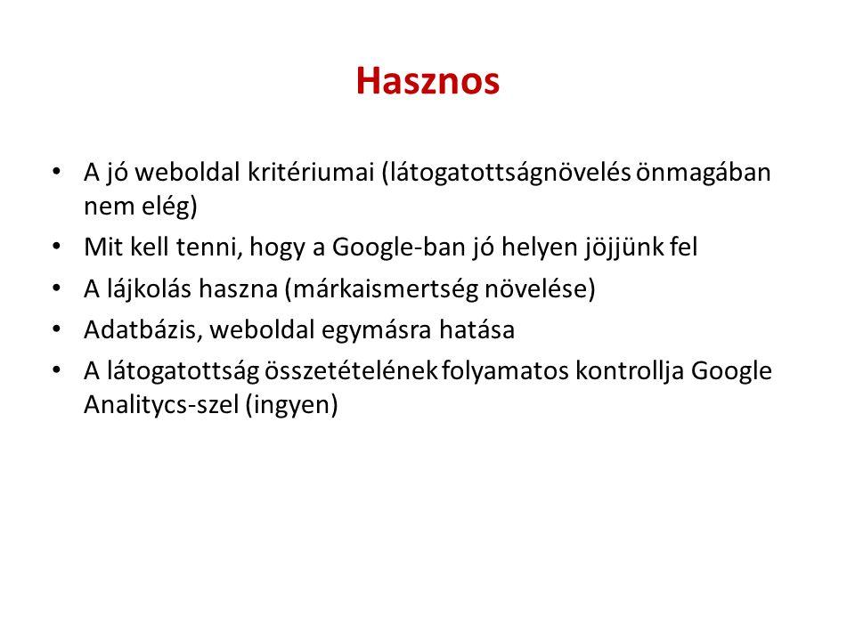Hasznos A jó weboldal kritériumai (látogatottságnövelés önmagában nem elég) Mit kell tenni, hogy a Google-ban jó helyen jöjjünk fel.