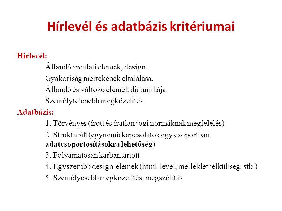 Hírlevél és adatbázis kritériumai