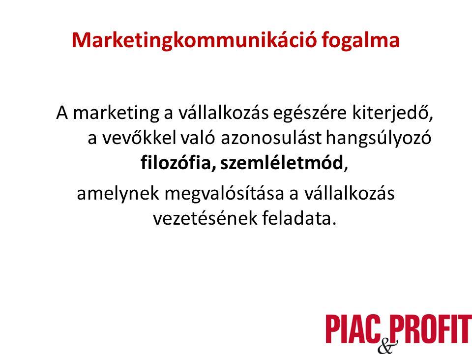 Marketingkommunikáció fogalma