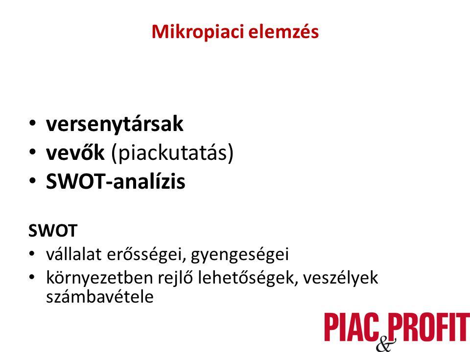 versenytársak vevők (piackutatás) SWOT-analízis Mikropiaci elemzés