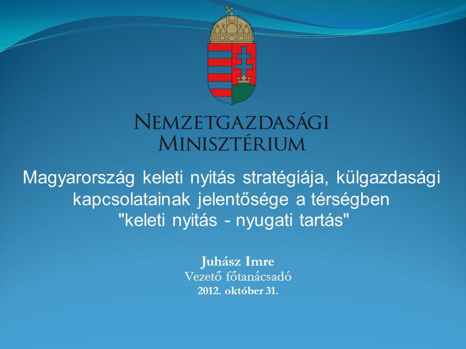 Juhász Imre Vezető főtanácsadó 2012. október 31.