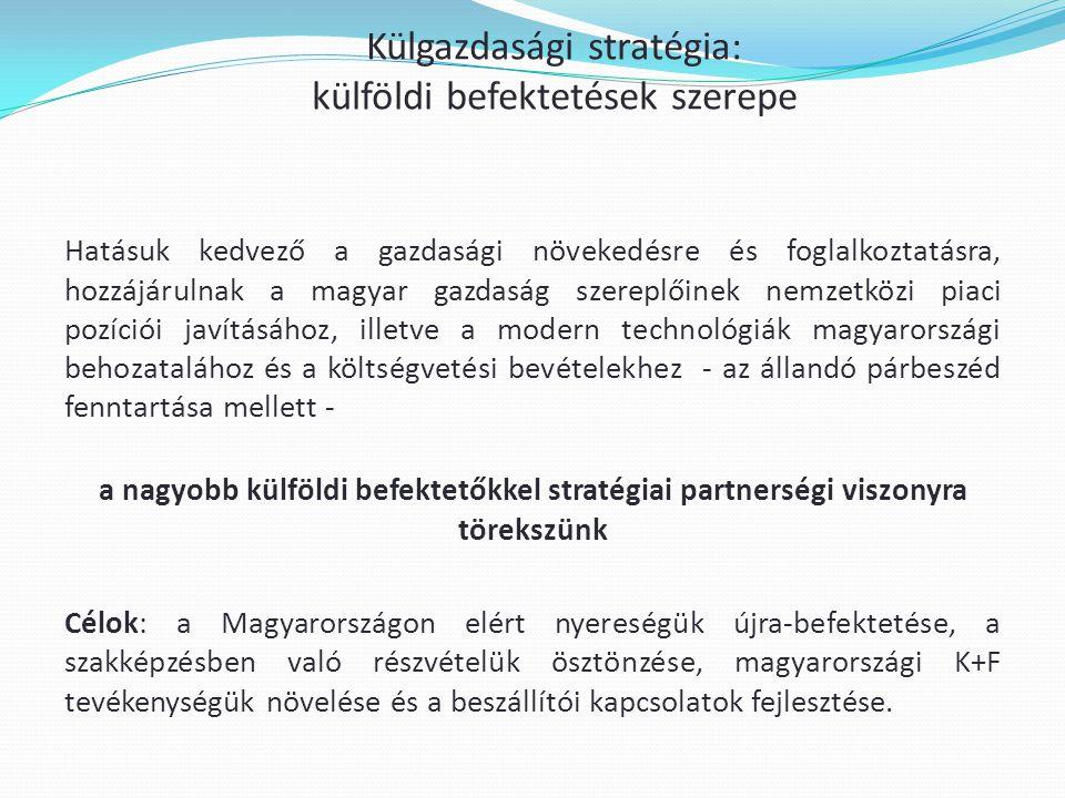 Külgazdasági stratégia: külföldi befektetések szerepe
