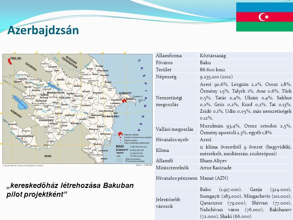 """Azerbajdzsán """"kereskedőház létrehozása Bakuban pilot projektként"""