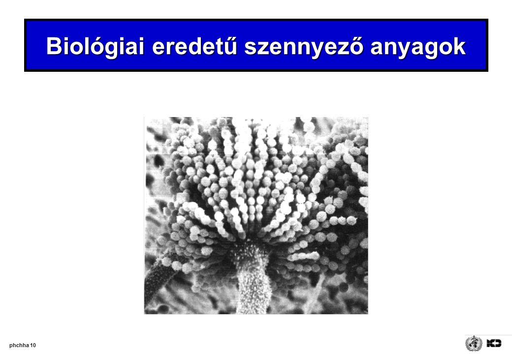 Biológiai eredetű szennyező anyagok