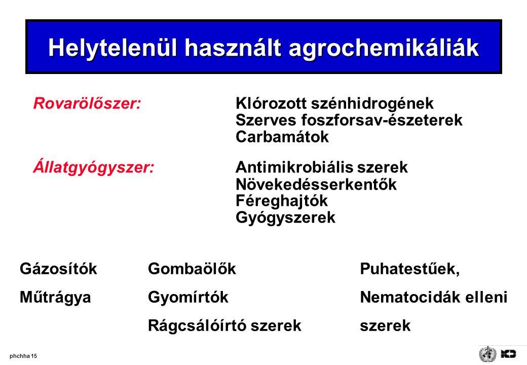 Helytelenül használt agrochemikáliák