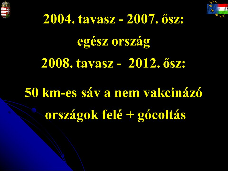 2004. tavasz - 2007. ősz: egész ország 2008. tavasz - 2012