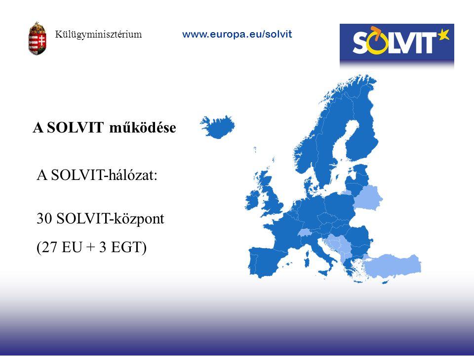 A SOLVIT működése A SOLVIT-hálózat: 30 SOLVIT-központ (27 EU + 3 EGT)