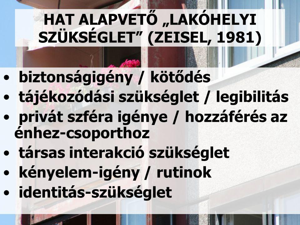 """HAT ALAPVETŐ """"LAKÓHELYI SZÜKSÉGLET (ZEISEL, 1981)"""