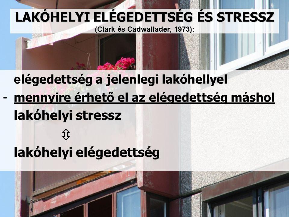 LAKÓHELYI ELÉGEDETTSÉG ÉS STRESSZ (Clark és Cadwallader, 1973):