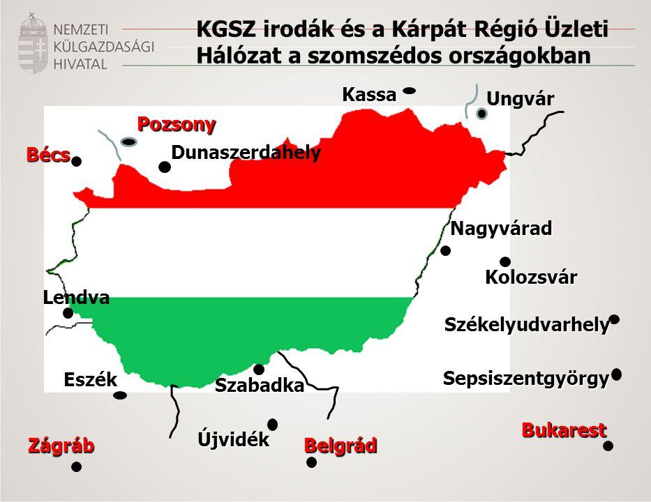 KGSZ irodák és a Kárpát Régió Üzleti Hálózat a szomszédos országokban